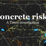 concreterisks